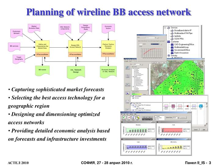 Planning of wireline BB access network