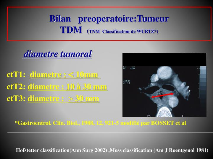 Bilan   preoperatoire:Tumeur