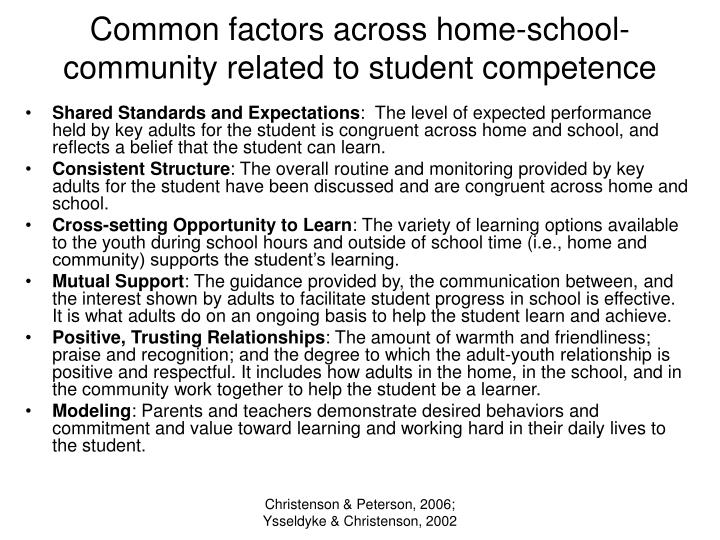 Common factors across home-school-community related to student competence
