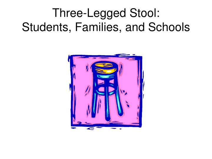Three-Legged Stool: