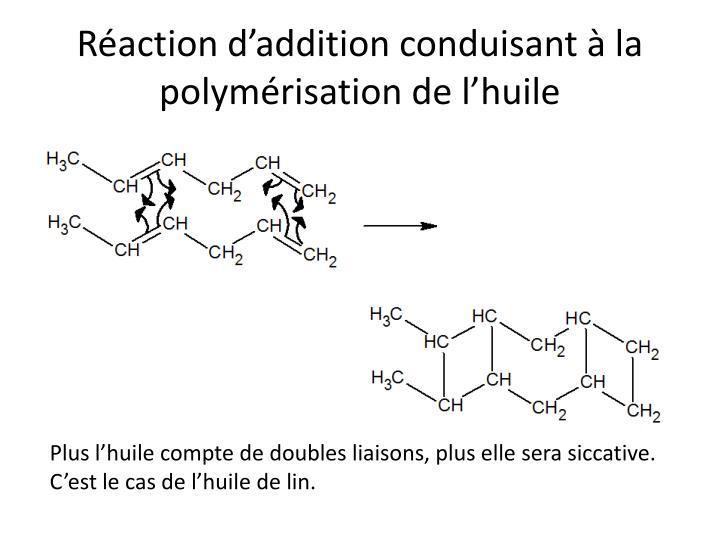Réaction d'addition conduisant à la polymérisation de l'huile