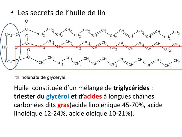 Les secrets de l'huile de lin
