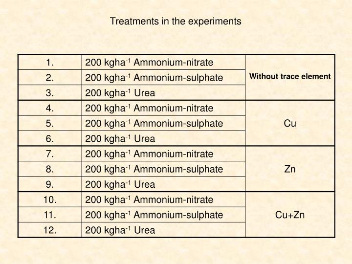 Treatments in the experiments