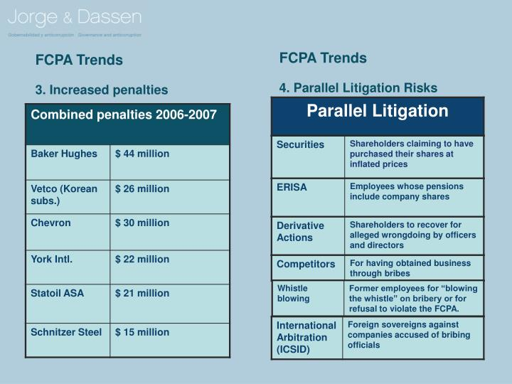 FCPA Trends