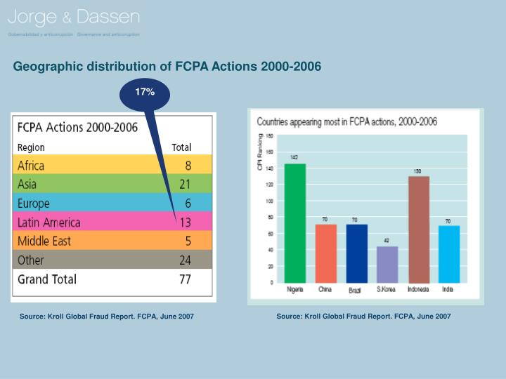 Geographic distribution of FCPA Actions 2000-2006