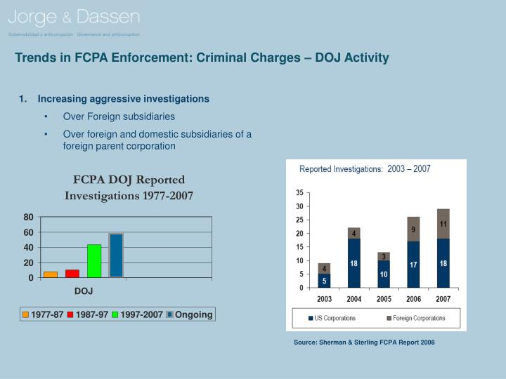 Trends in FCPA Enforcement: Criminal Charges – DOJ Activity
