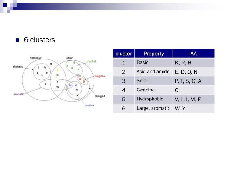 6 clusters