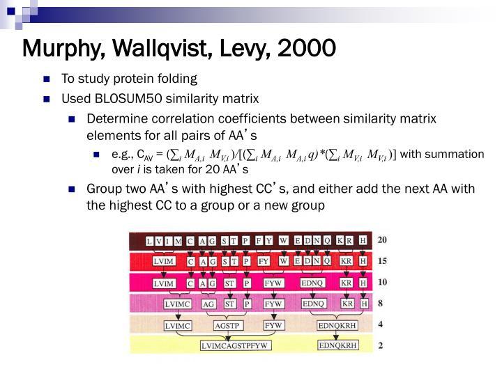 Murphy, Wallqvist, Levy, 2000