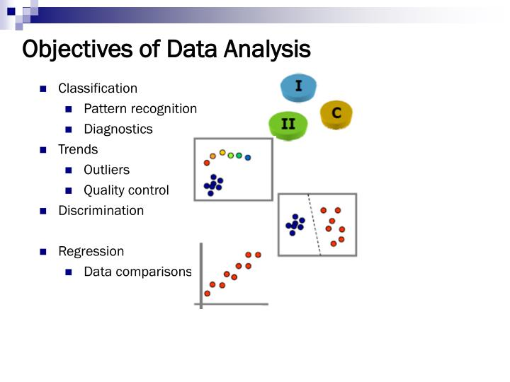 Objectives of Data Analysis
