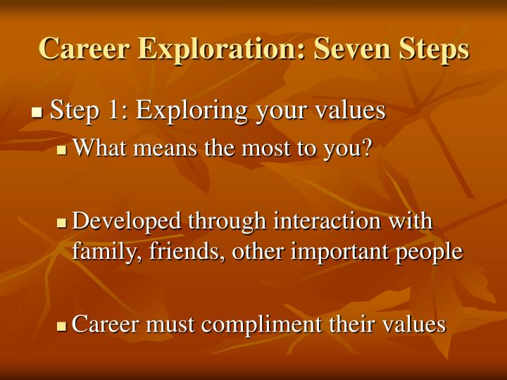 Career Exploration: Seven Steps