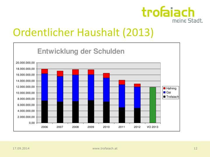 Ordentlicher Haushalt (2013)