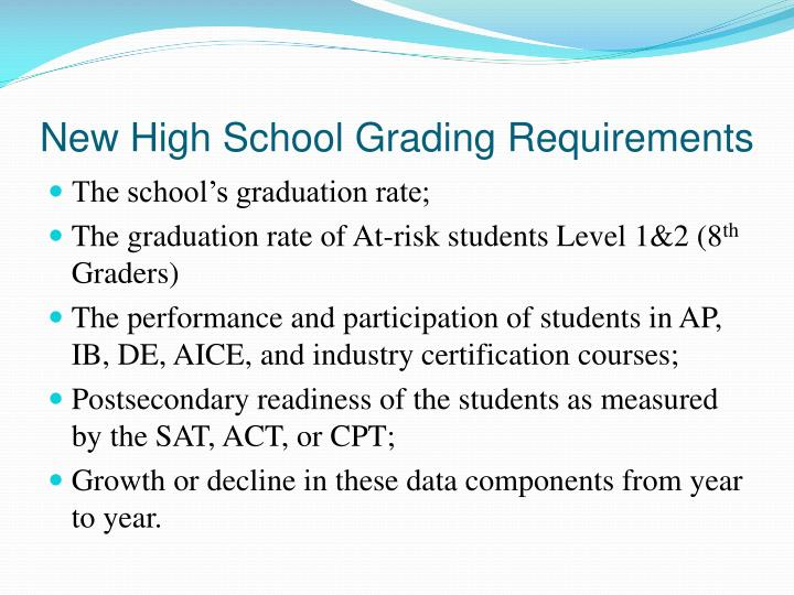 New High School Grading Requirements