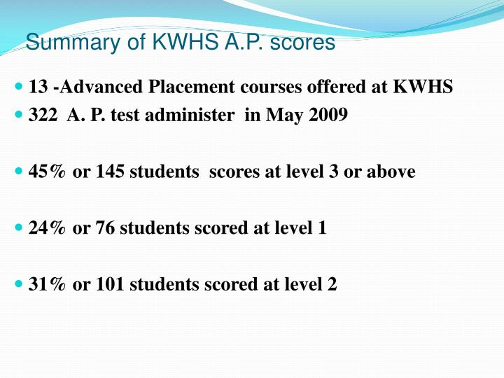Summary of KWHS A.P. scores