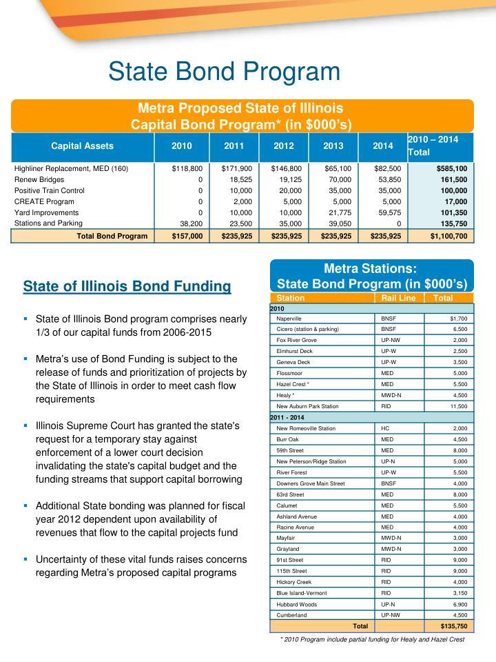 State Bond Program