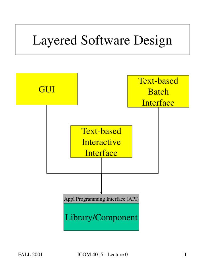 Layered Software Design