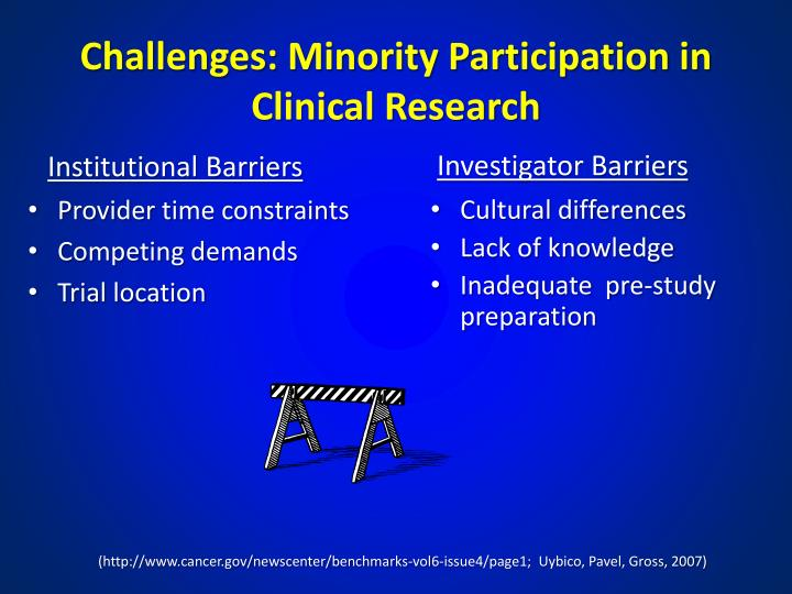 Challenges: Minority Participation in Clinical Research