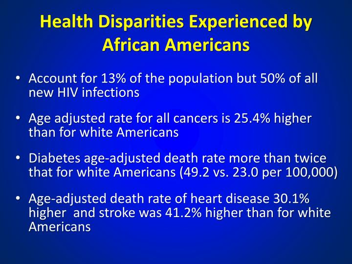 Health Disparities Experienced by