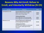 reasons why aa enroll refuse to enroll and voluntarily withdraw n 291