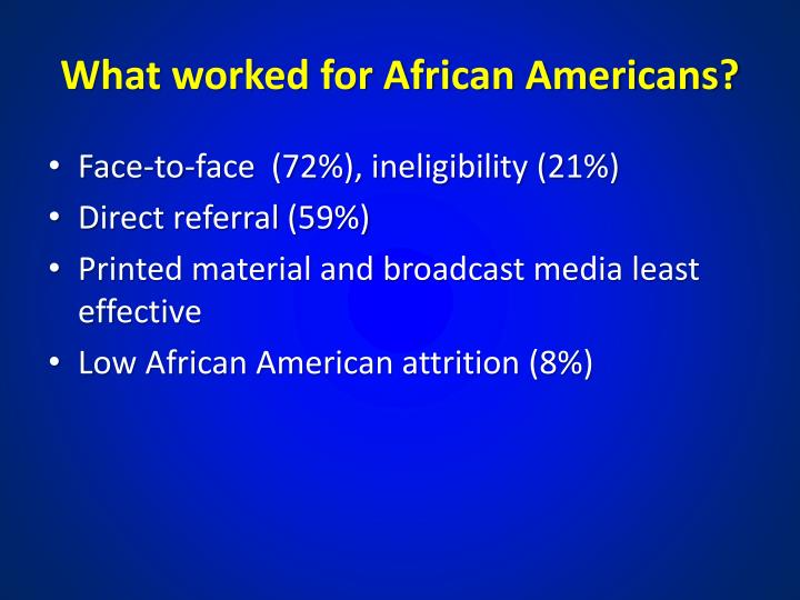 What worked for African Americans?