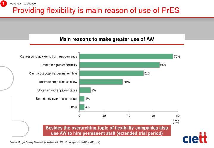 Providing flexibility is main reason of use of PrES