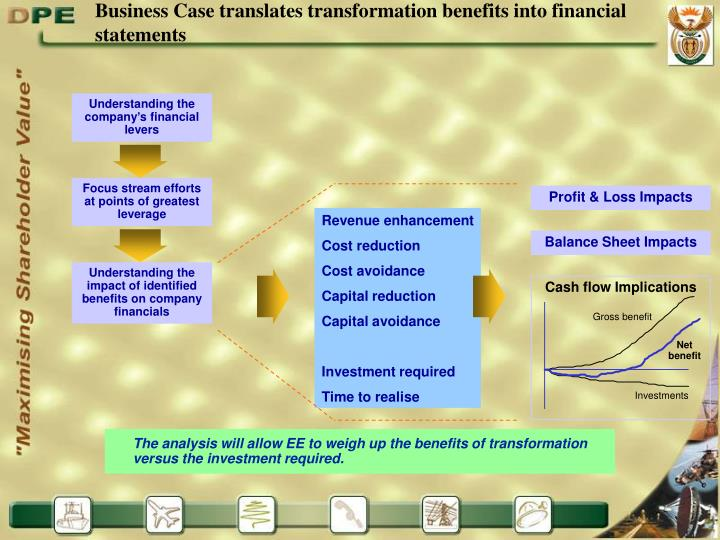 Business Case translates transformation benefits into financial statements