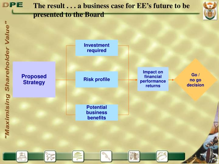 The result . . . a business case for EE's future to be presented to the Board