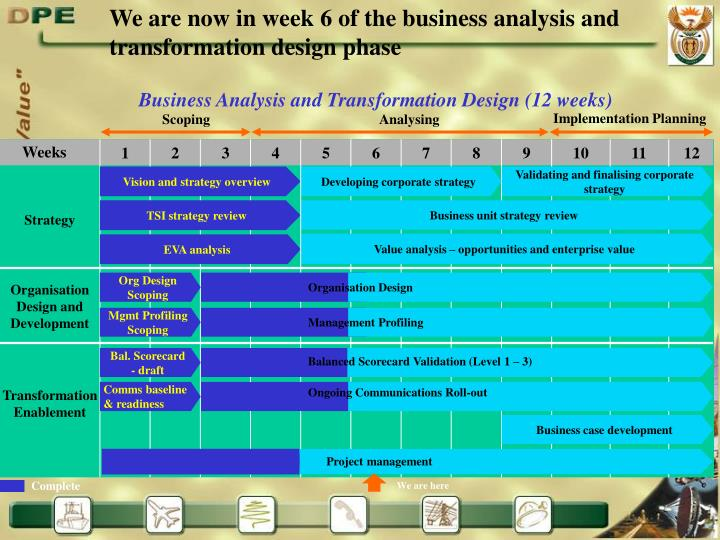 We are now in week 6 of the business analysis and transformation design phase