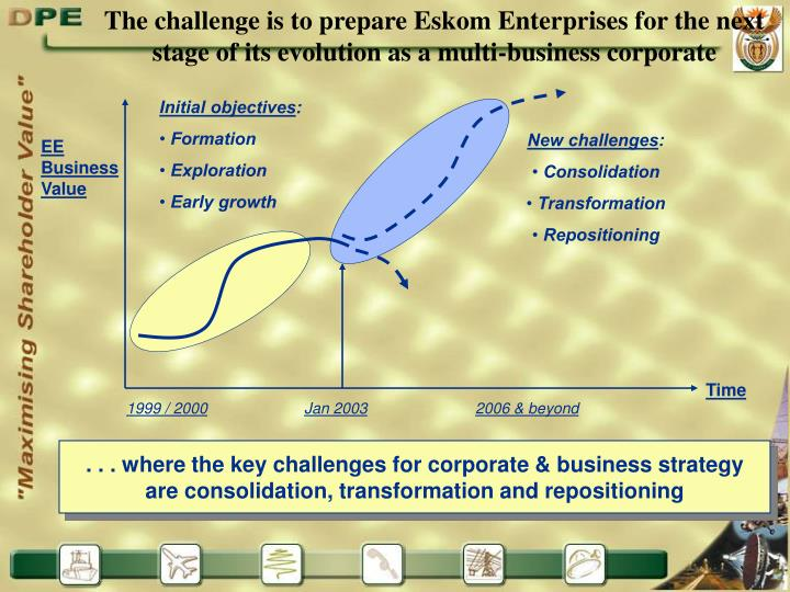 The challenge is to prepare Eskom Enterprises for the next stage of its evolution as a multi-business corporate