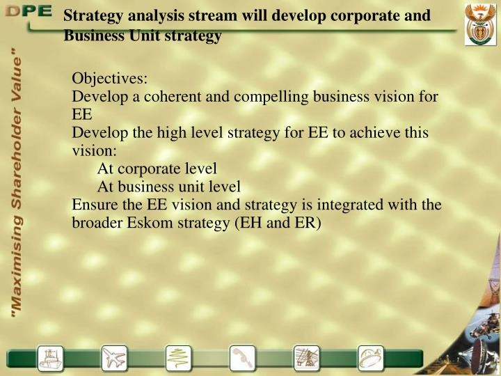 Strategy analysis stream will develop corporate and    Business Unit strategy