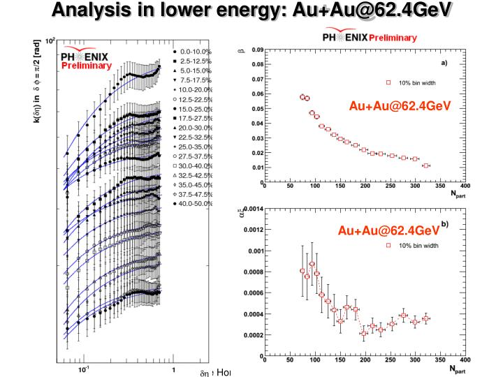 Analysis in lower energy: Au+Au@62.4GeV