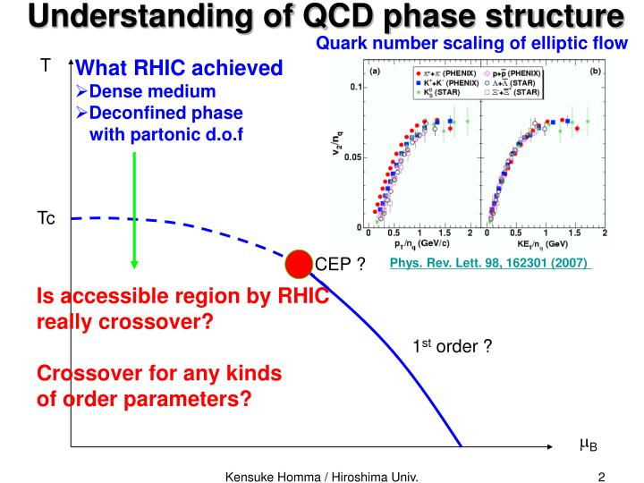 Understanding of QCD phase structure