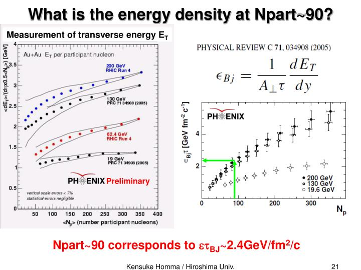 What is the energy density at Npart~90?