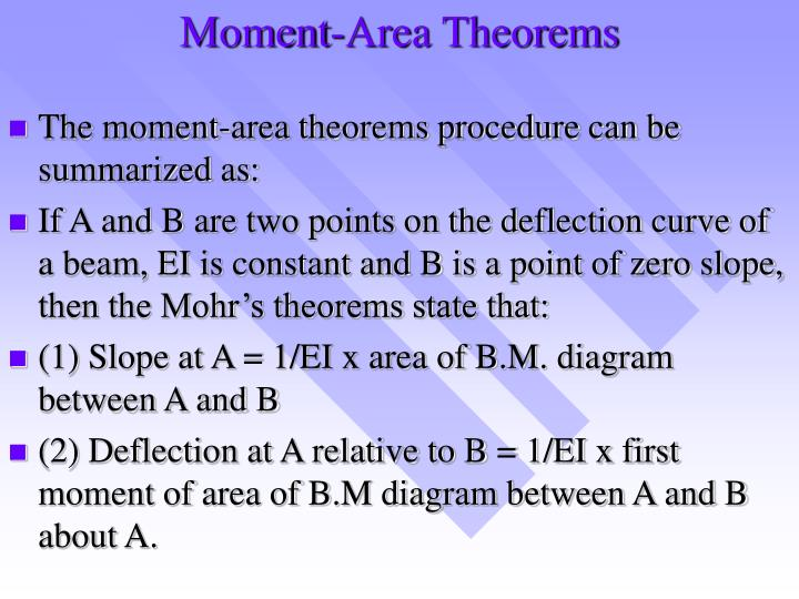 Moment-Area Theorems