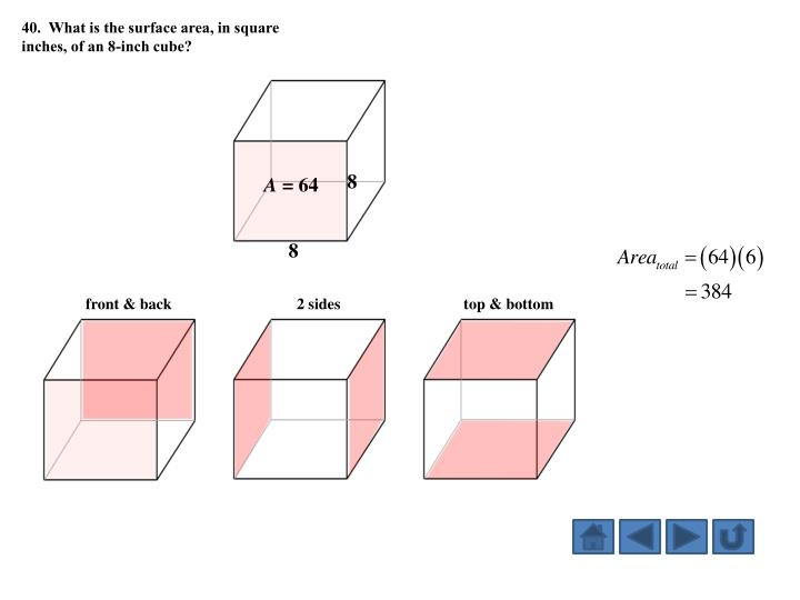 40.  What is the surface area, in square inches, of an 8-inch cube?