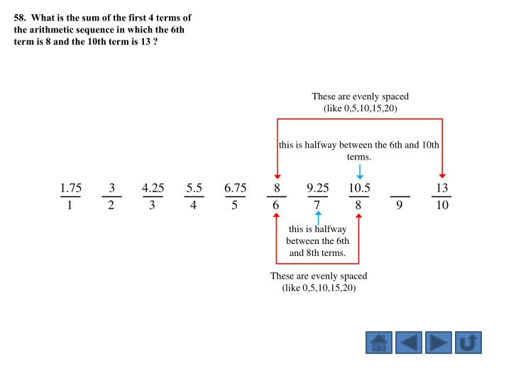 58.  What is the sum of the first 4 terms of the arithmetic sequence in which the 6th term is 8 and the 10th term is 13 ?