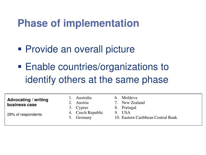 Phase of implementation