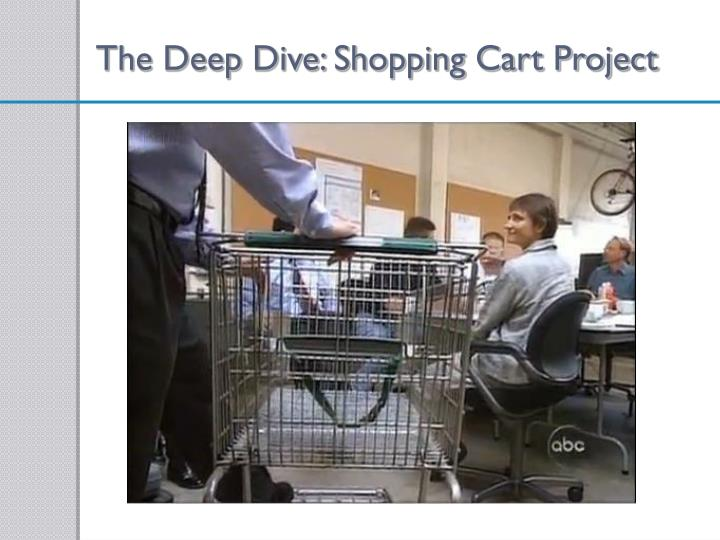 The Deep Dive: Shopping Cart Project