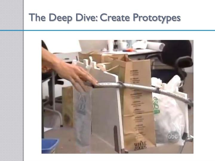 The Deep Dive: Create Prototypes