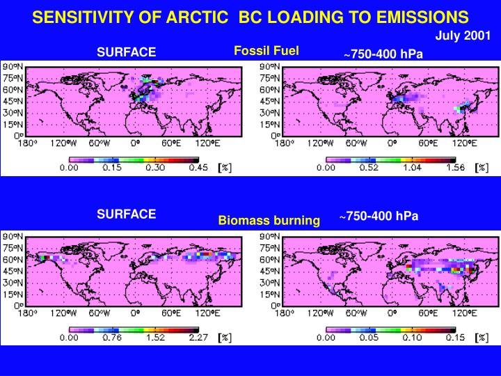 SENSITIVITY OF ARCTIC  BC LOADING TO EMISSIONS