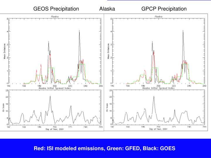 GEOS Precipitation              Alaska                  GPCP Precipitation