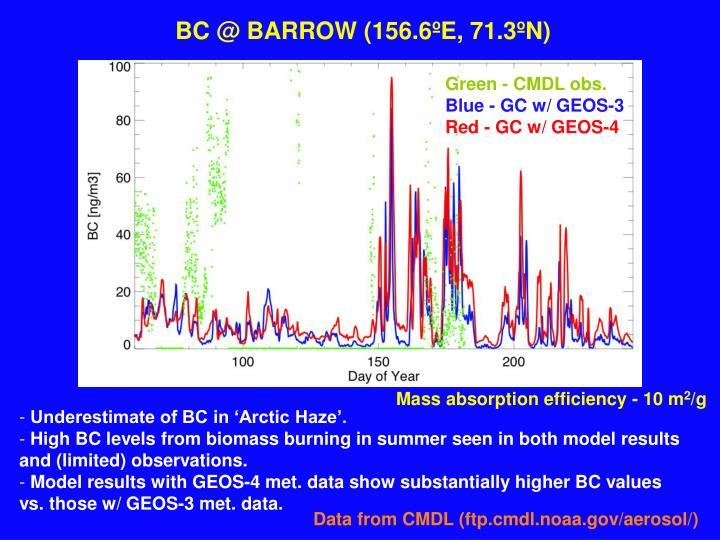 BC @ BARROW (156.6ºE, 71.3ºN)