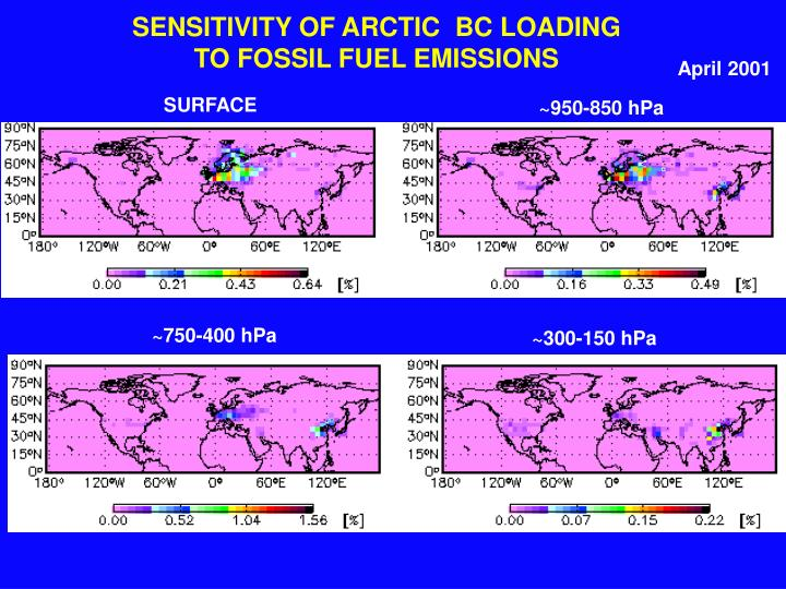 SENSITIVITY OF ARCTIC  BC LOADING TO FOSSIL FUEL EMISSIONS