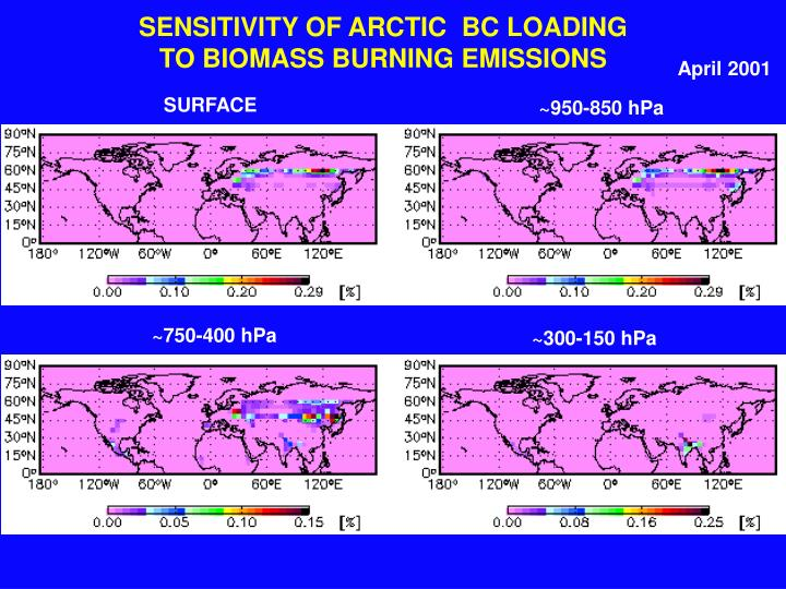 SENSITIVITY OF ARCTIC  BC LOADING TO BIOMASS BURNING EMISSIONS