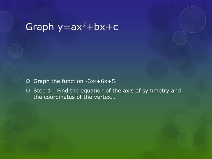 Graph y=ax
