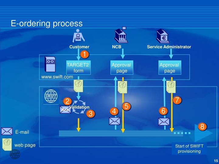 E-ordering process
