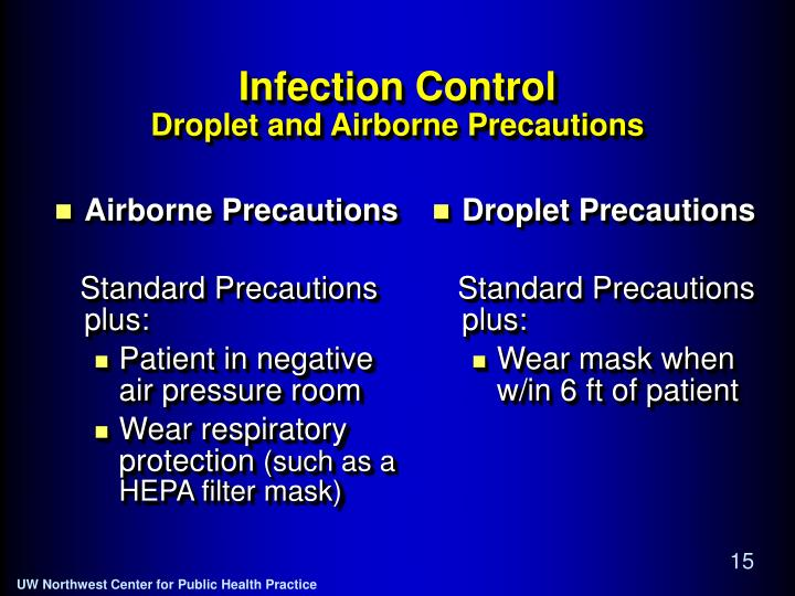 Droplet Precautions