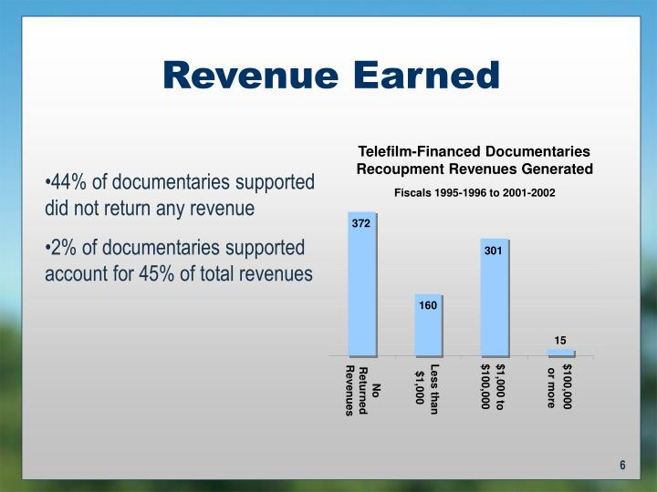 Revenue Earned