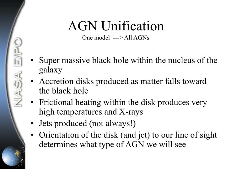 AGN Unification