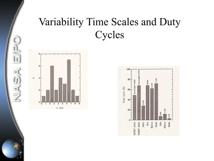 Variability Time Scales and Duty Cycles