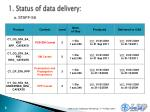 1 status of data delivery1